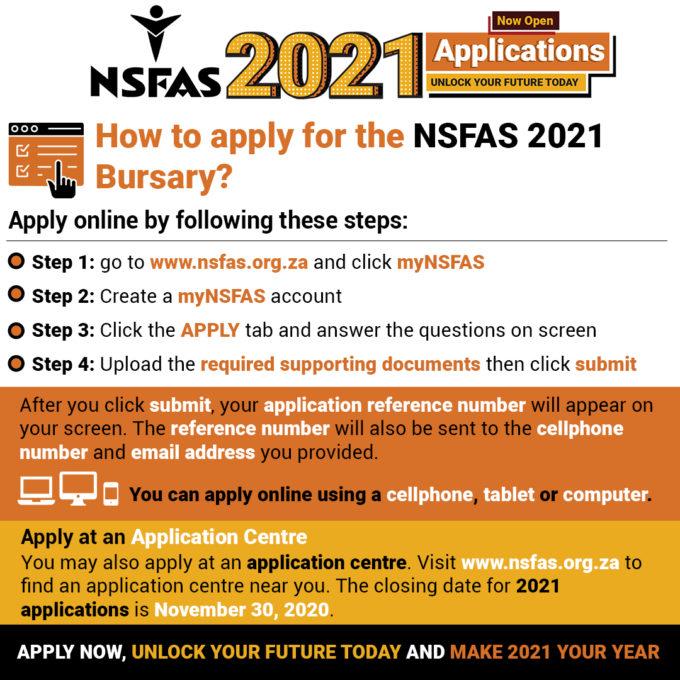 NSFAS 2021
