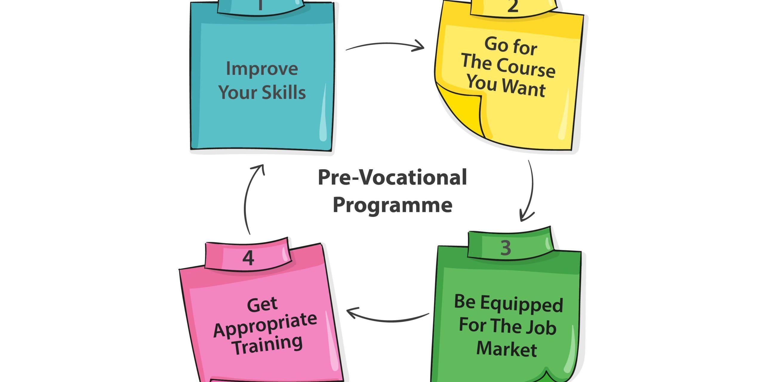 Pre-Vocational Programme