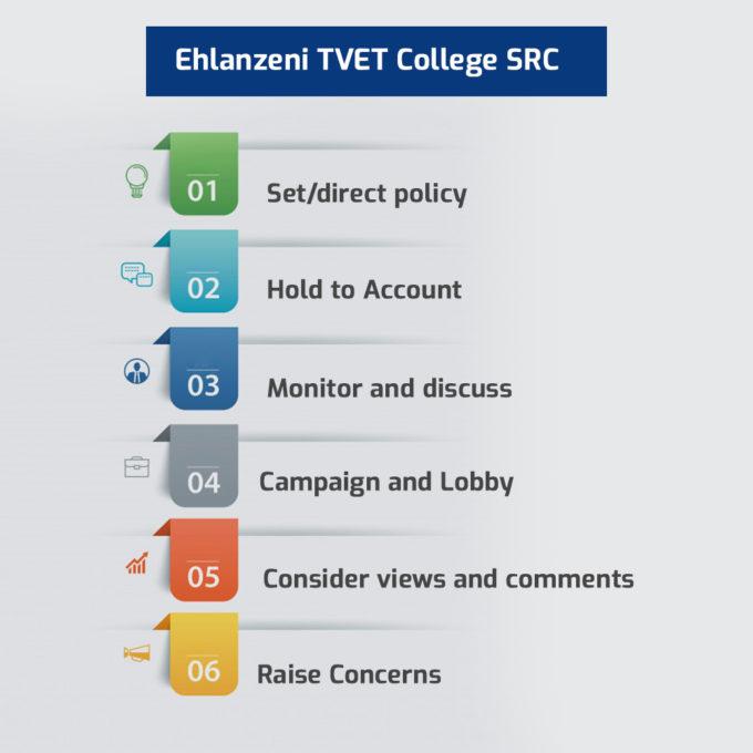 TVET College SRC