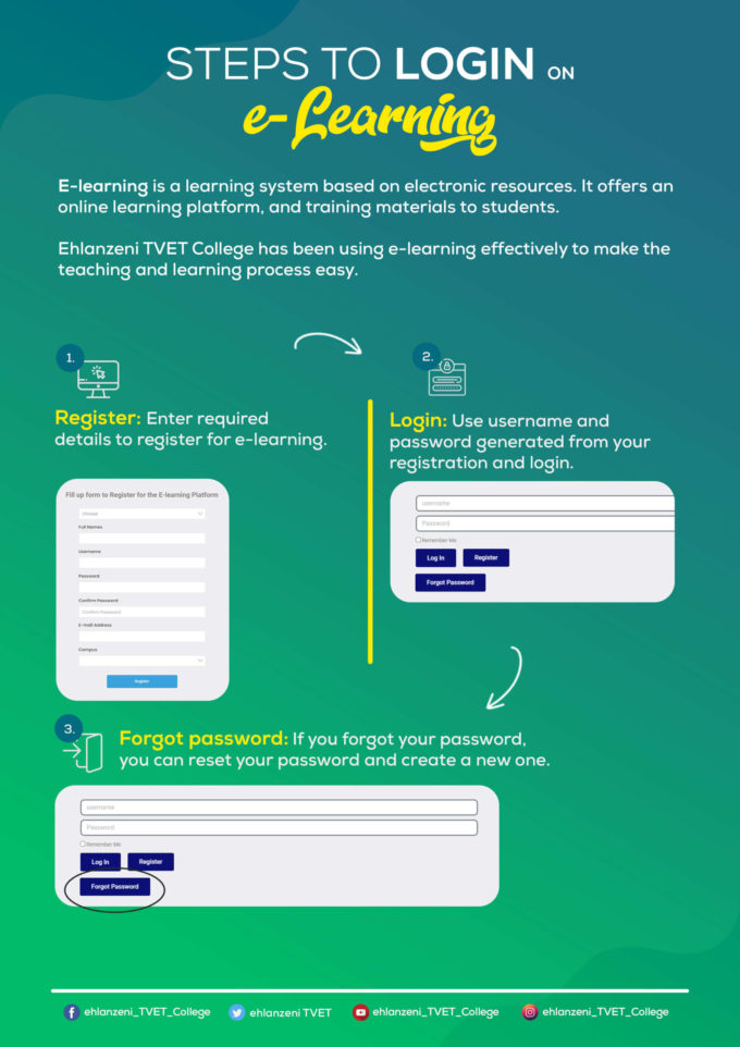 e-learning steps