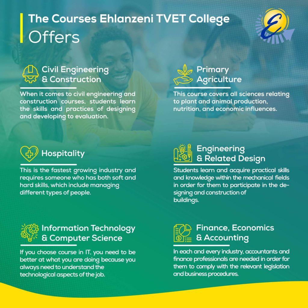 TVET College courses